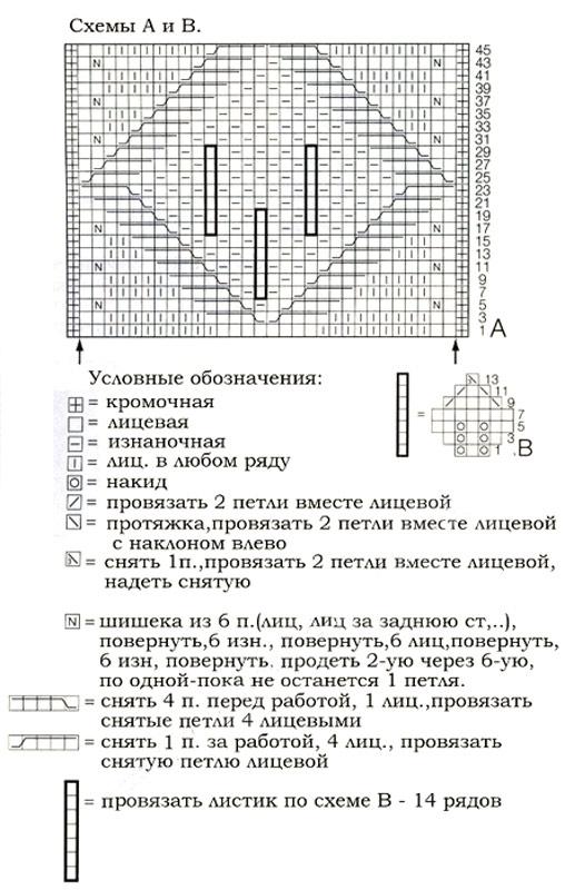 shema_snud[1]
