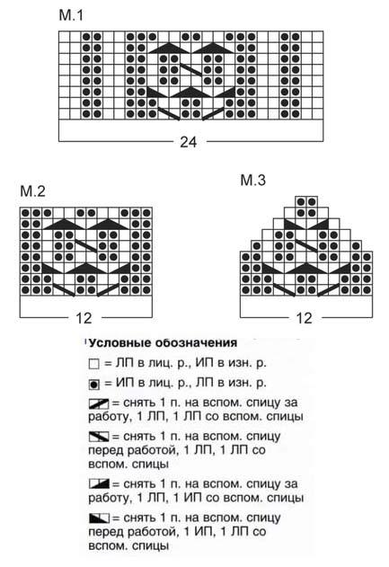 uzor_varezhki[1]