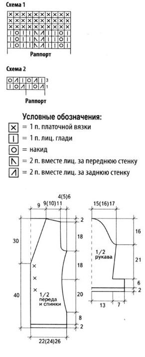 jak-melanj1[1]