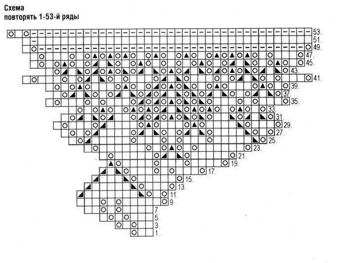 Вязание на спицах ажурные квадратики спицами схема