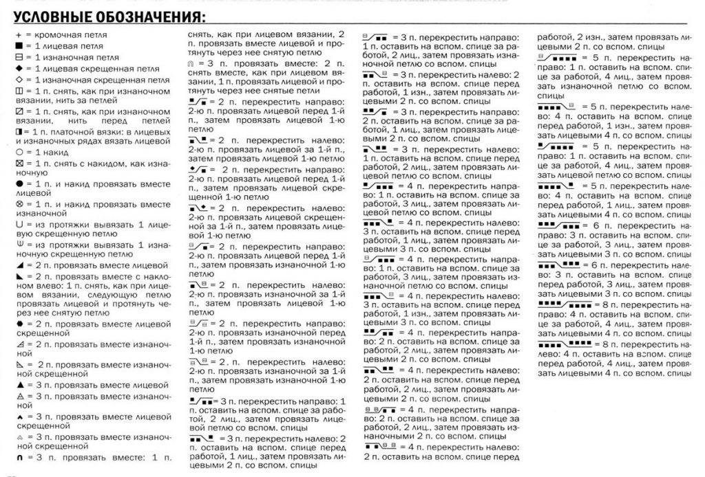 uslovnie_oboznacheniya[1]