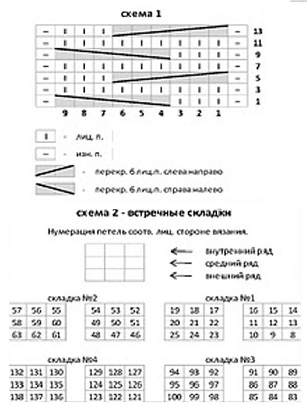 uzor_vyazanoe_jacket_palto[1]
