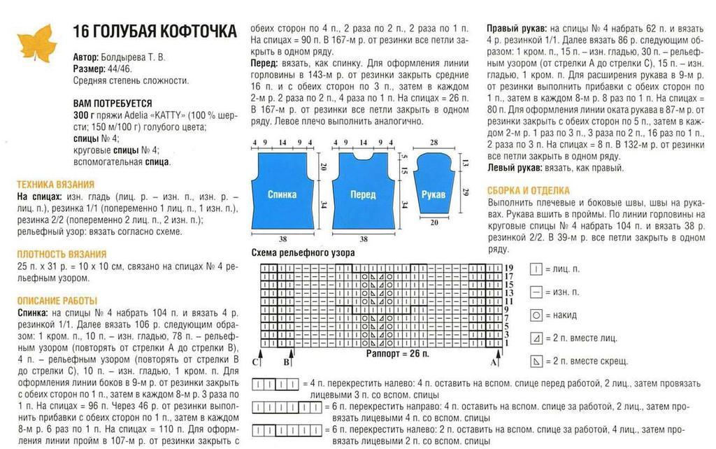 Голубая кофта спицами описание вязания