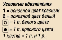 1260875929_pulover_1_shema_3[1]