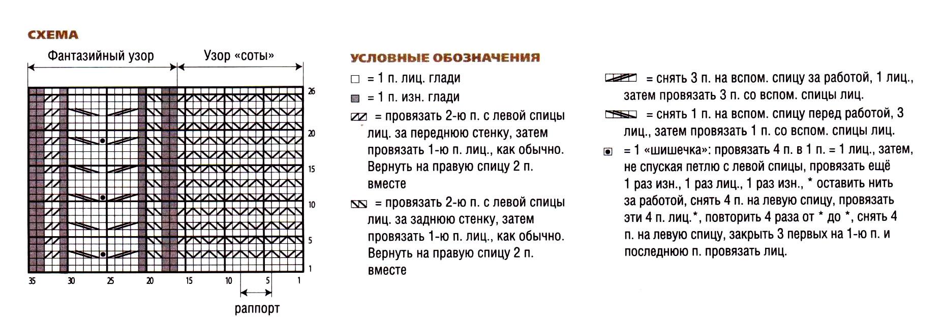 korotkiy_bezhevyy_zhaket-scheme-spicami-vyazanie_spicami_-_kofty_shemy_modeley[1]