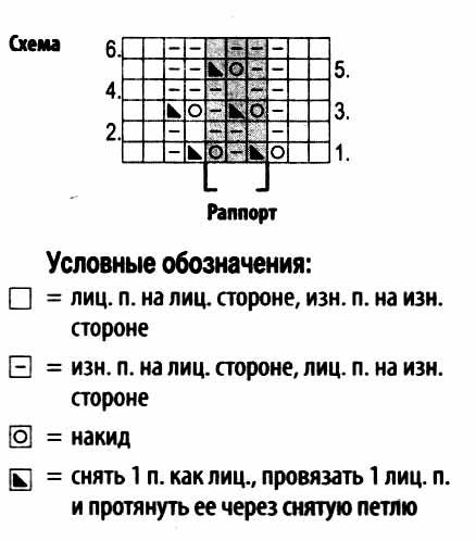 oranzhevyy_sharf-truba-scheme-spicami-sharfy_shali_palantiny_spicami[1]