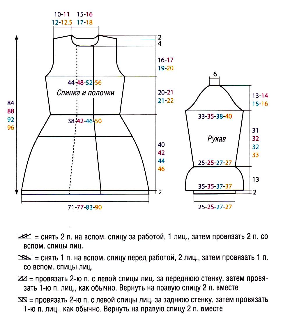 zelenoe_palto_s_relefnym_uzorom-scheme-spicami-palto_spicami_0[1]