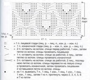 схема рельефного узора спицами.