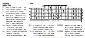 Комплект жакет и топ схема-2