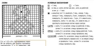 Комплект жакет и топ схема